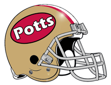Team Potts